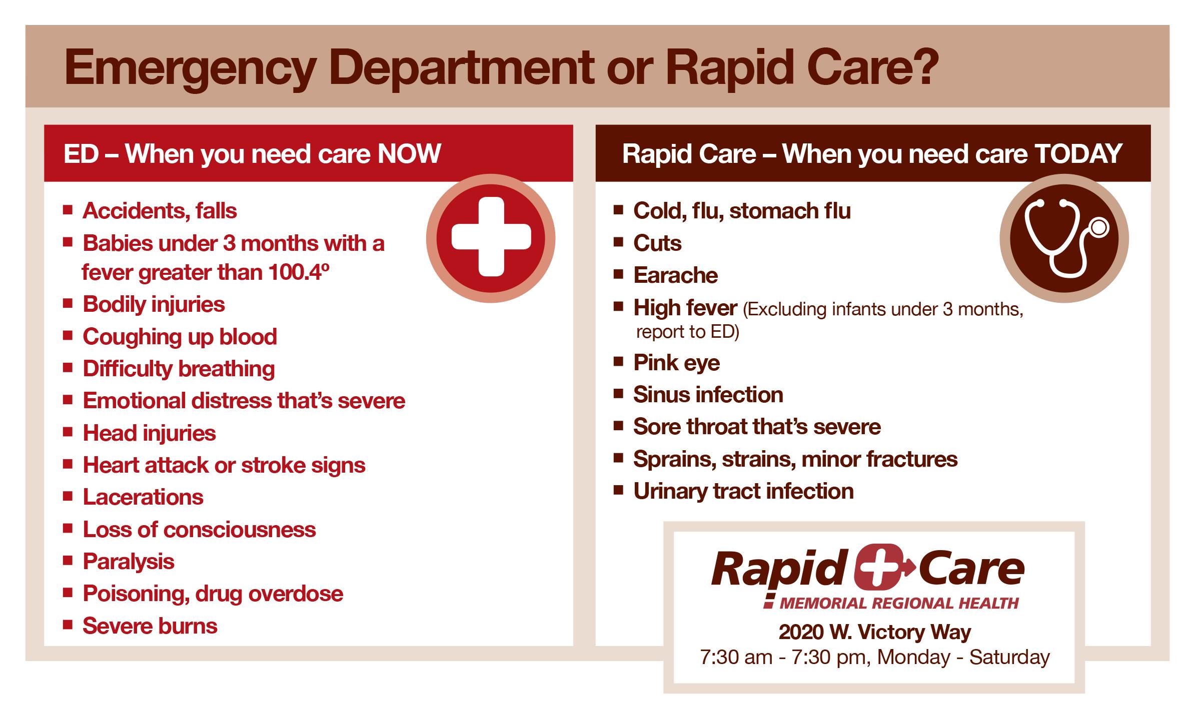 ED_RapidCare - Memorial Regional Health
